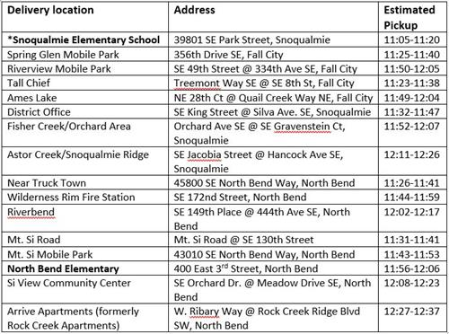 Bus Delivery locations and times (3-27-20)